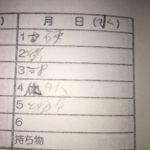 ギフテッド漢字のテストを走り書きして不正解
